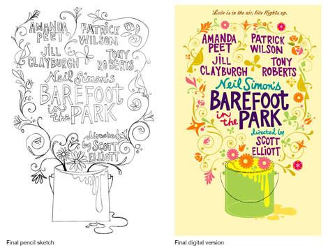 bo_lundberg-barefoot-poster.jpg