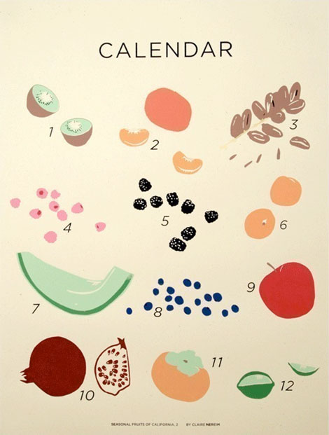 seasonal fruits calendar claire nereim